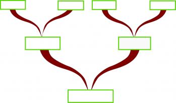 Images et Mots - écrivain public - Recherchez vos ancêtres pour établir votre arbre généalogique